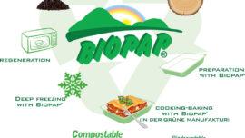 Economia circolare - Biopap